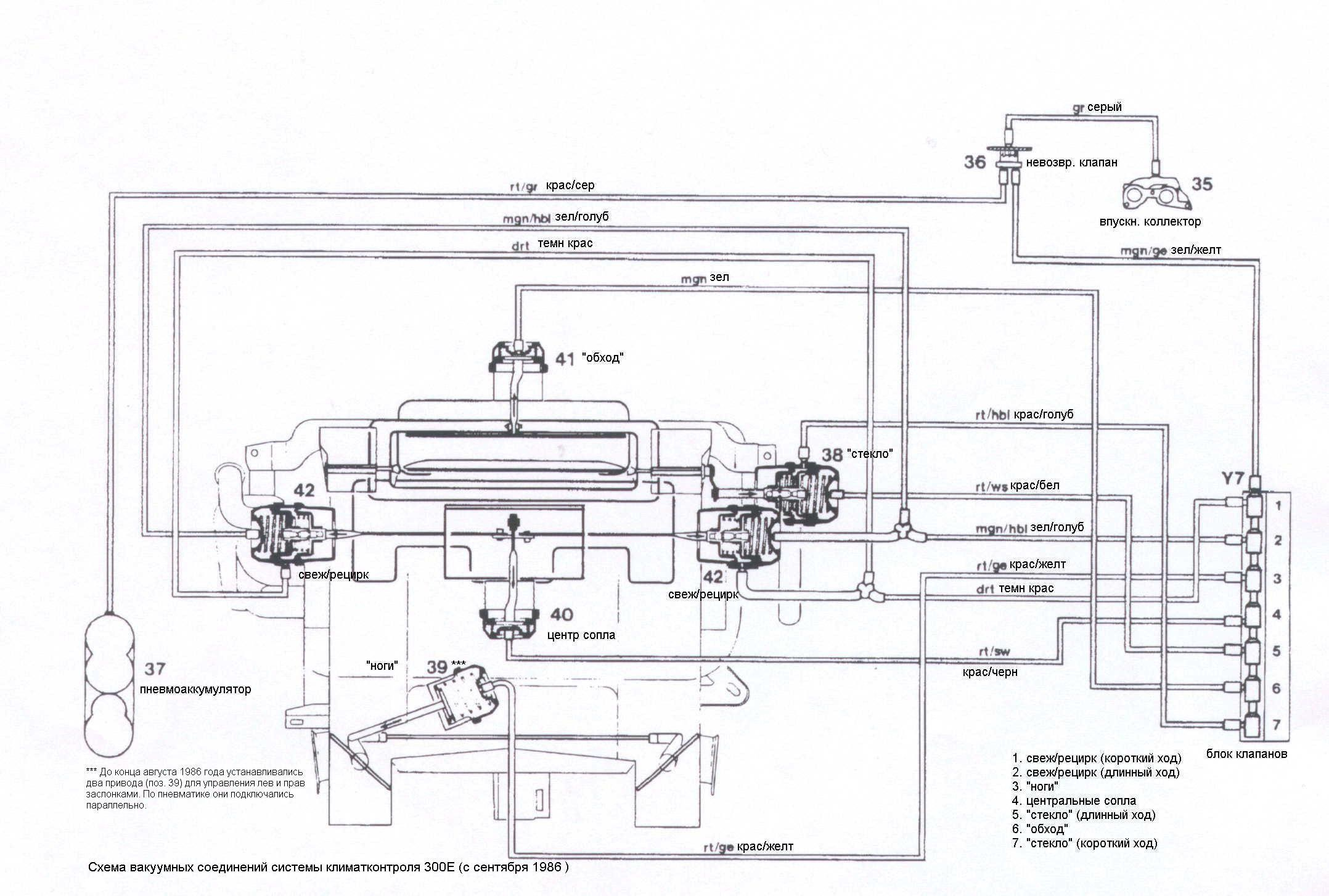New W124 Ac Wiring Diagram Diagramsample Diagramformats
