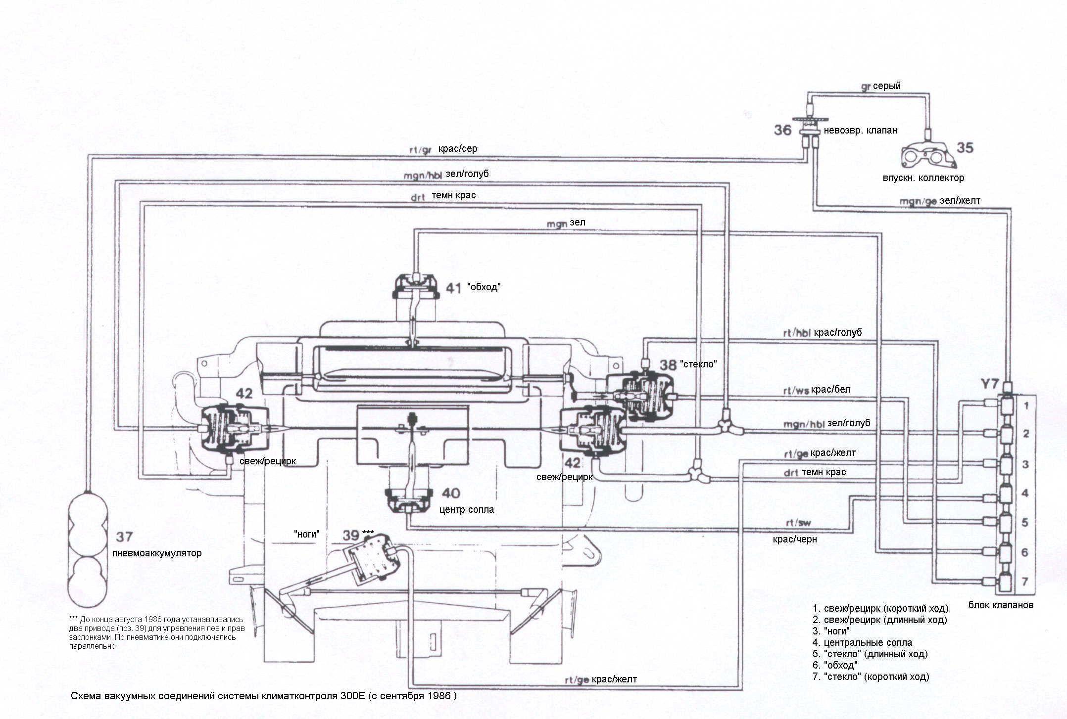 New W124 Ac Wiring Diagram