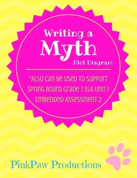 7th grade springboard book online