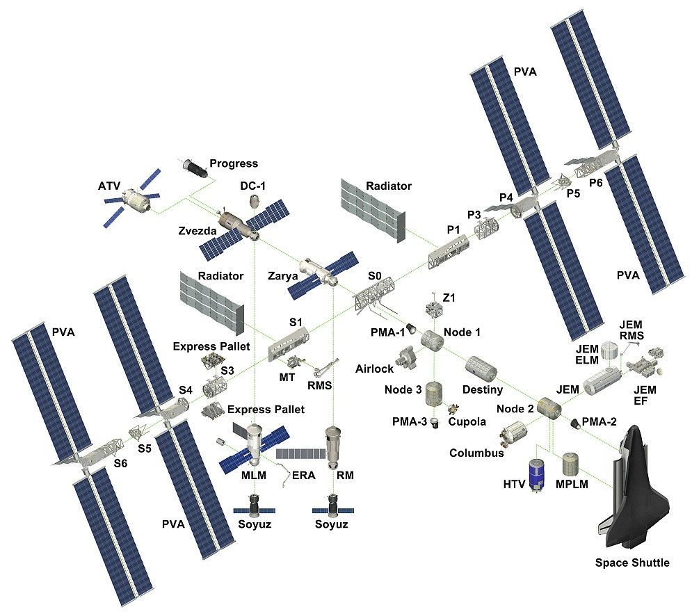 ISS Assembly