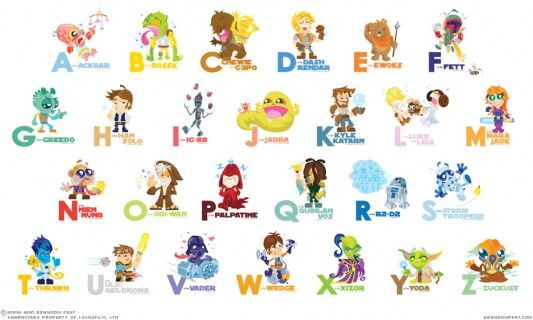Star Wars Abc's