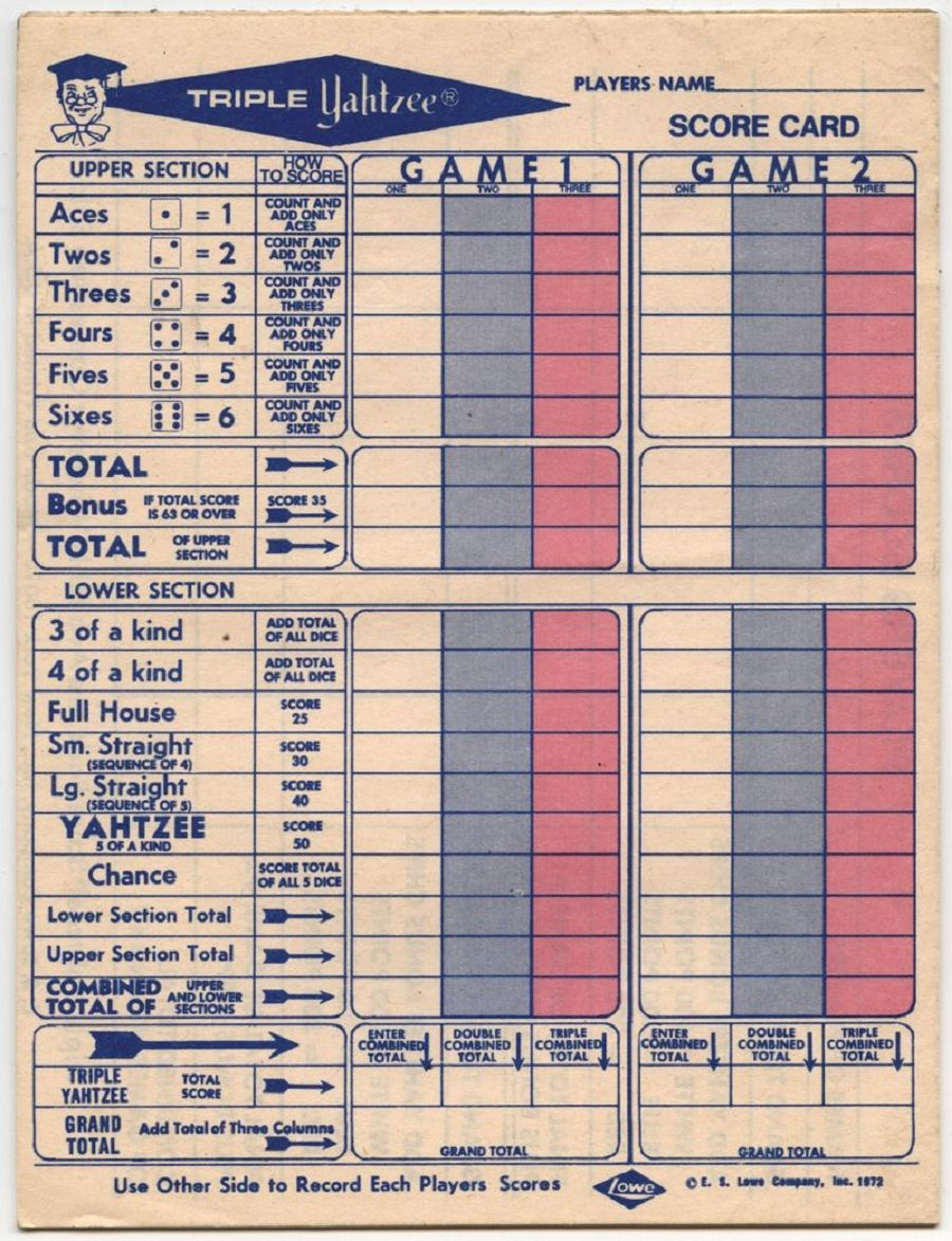 Dynamite image with yahtzee printable score cards