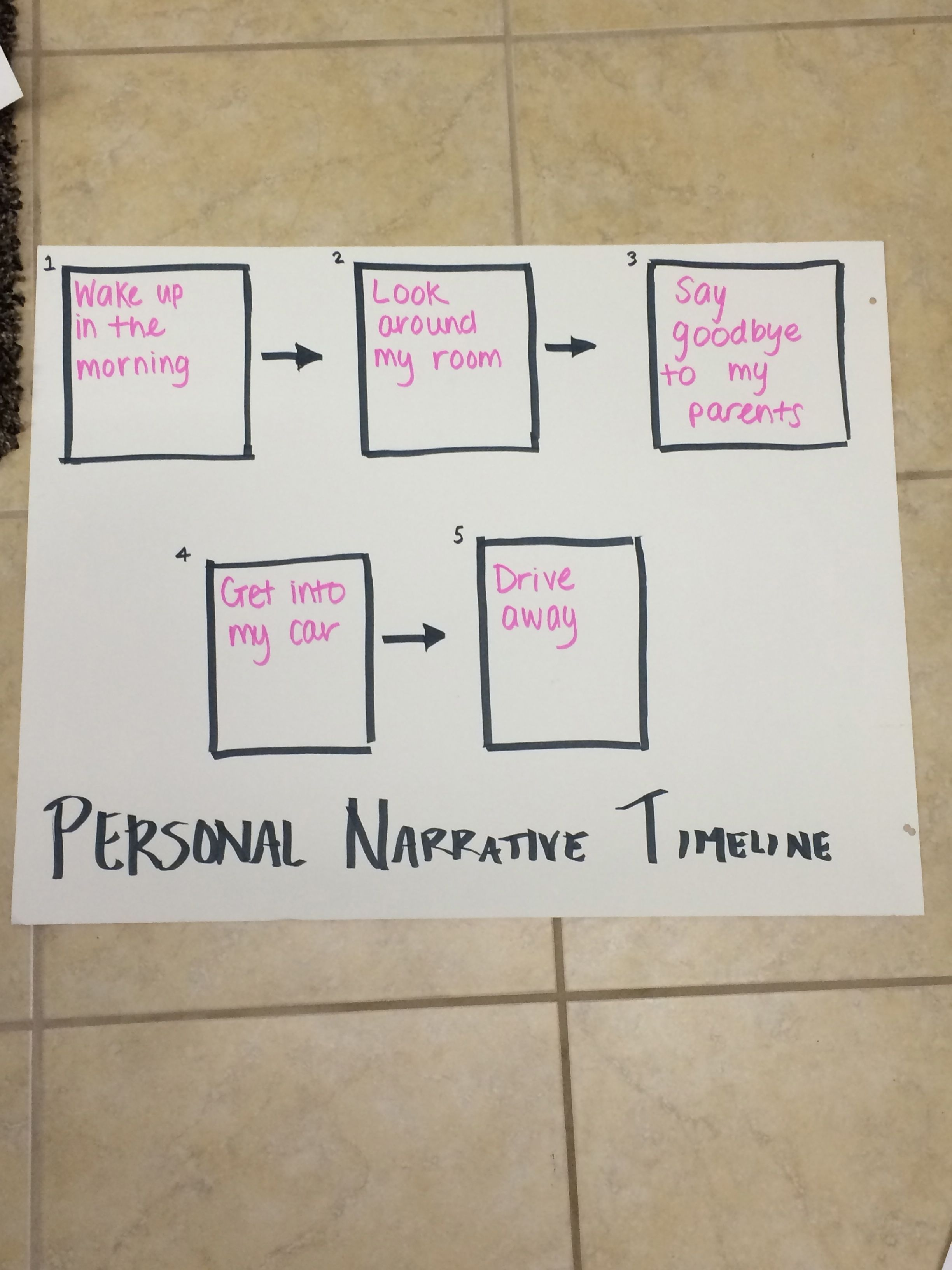 Graphic Organizer Narrative Writing  TeacherspayteachersCom