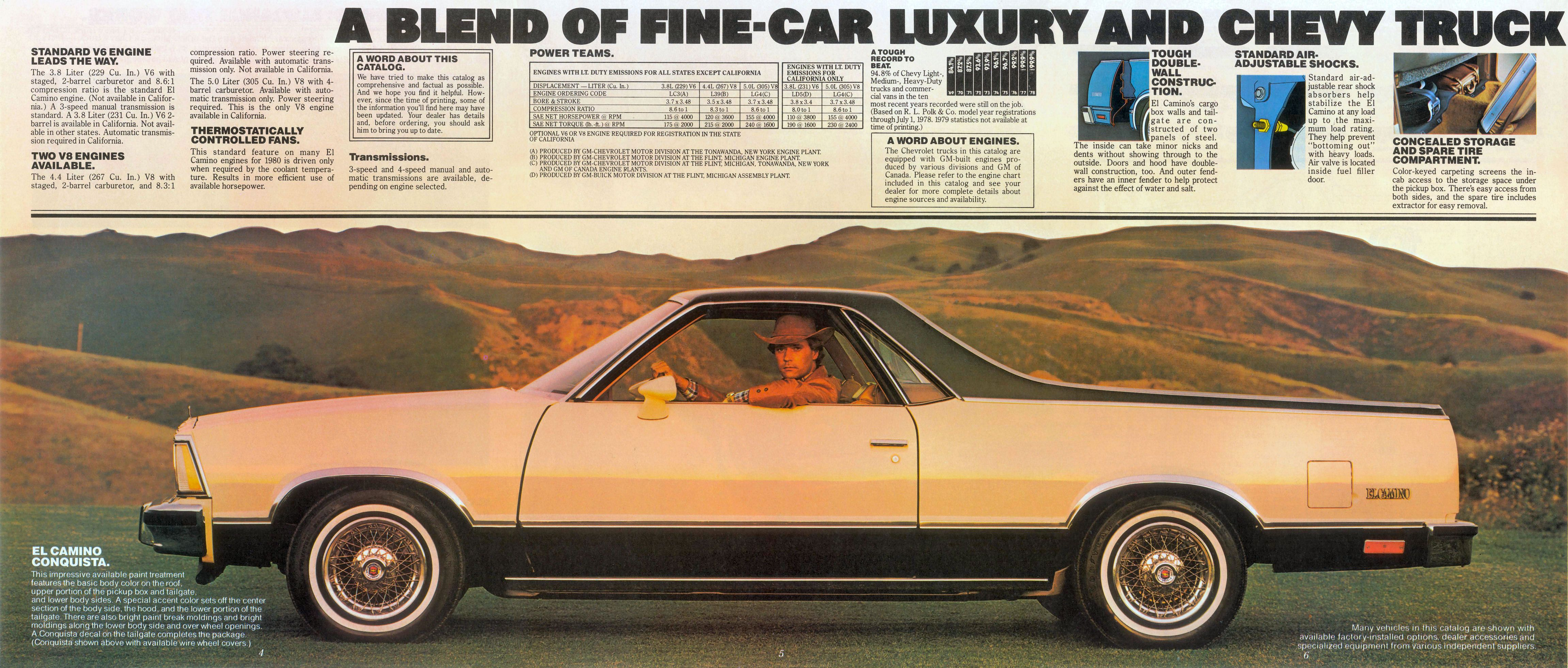 1980 Chevrolet El Camino 04 To 06 Jpg 4 604 1 962 Pixels Chevrolet El Camino Chevrolet El Camino