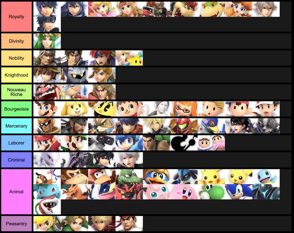 Marth S Real Social Status Tier List Smash Ultimate Tier Lists Nintendo Super Smash Bros Smash Bros Smash
