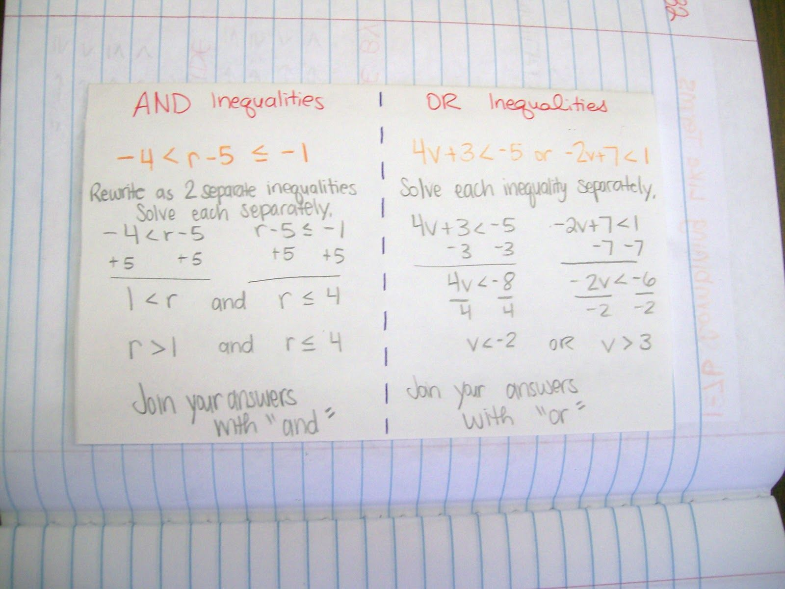 Math Love Algebra 1 Inb Pages Over Multi Step Equations