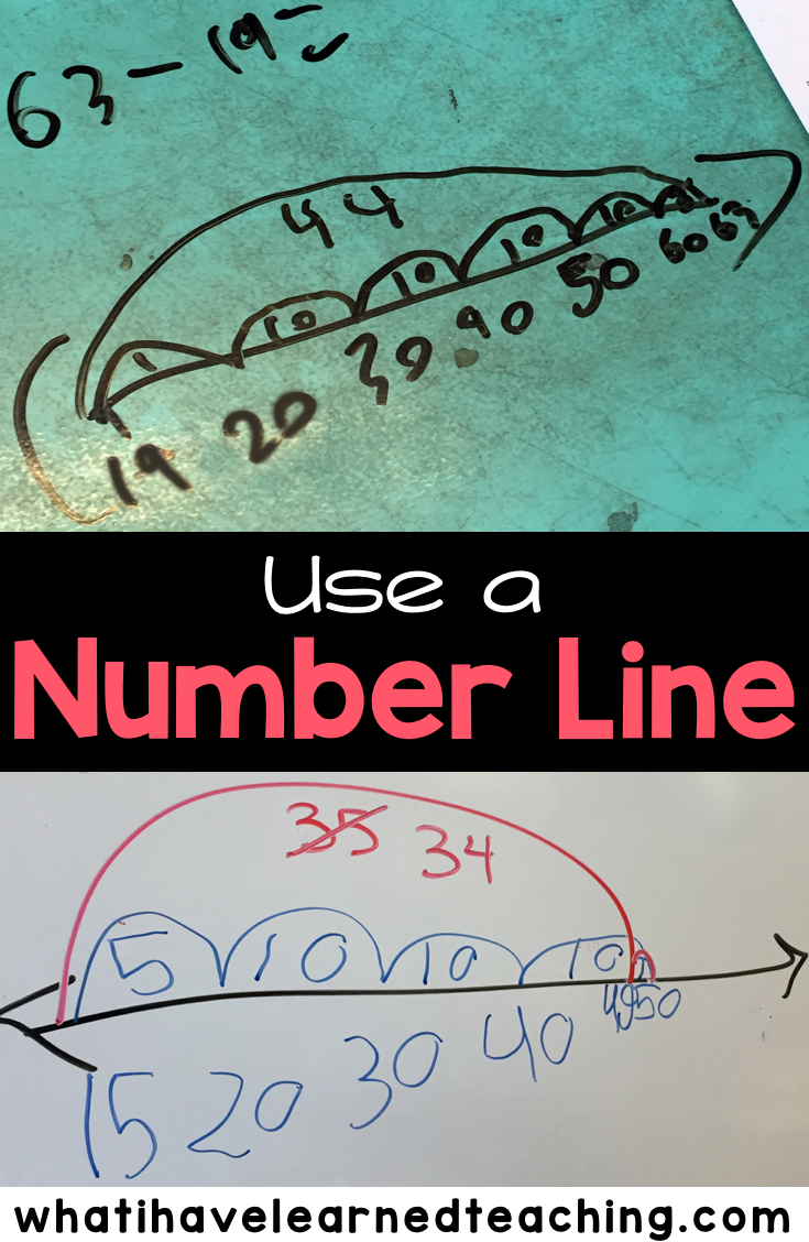 Number Lines for Addition & Subtraction | Mental math strategies ...
