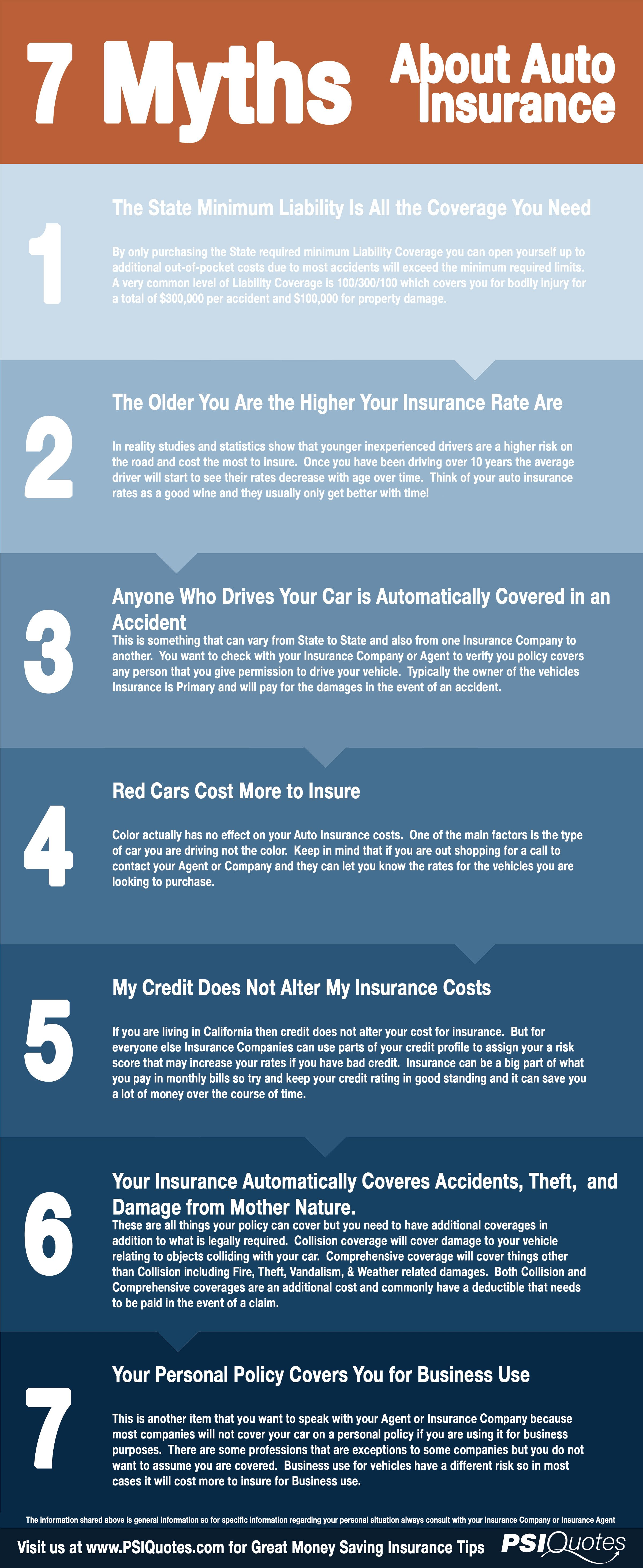 7 Myths About Auto Insurance Visit Us For More Great Money Saving Insurance Tips At Www Psiquotes Com Car
