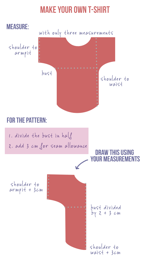 The killer guide to creating a DIY T-shirt. A tutorial showing you how to  make a DIY T-shirt pattern using your own measurements 28bad25e68c