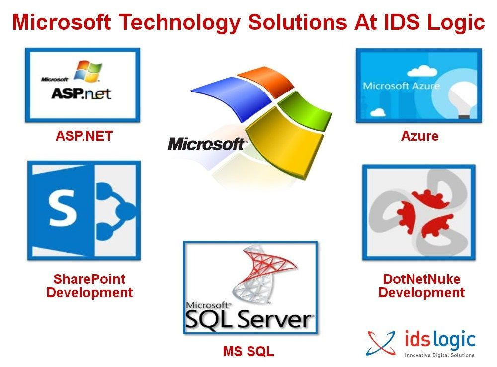 Microsoft Technology Solutions in India Technology