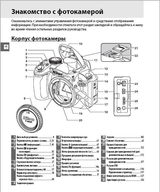 Инструкция nikon d3100 бесплатно