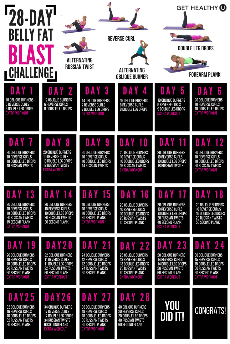 28-Day Belly Fat Blast Challenge | Workout Challenges ...
