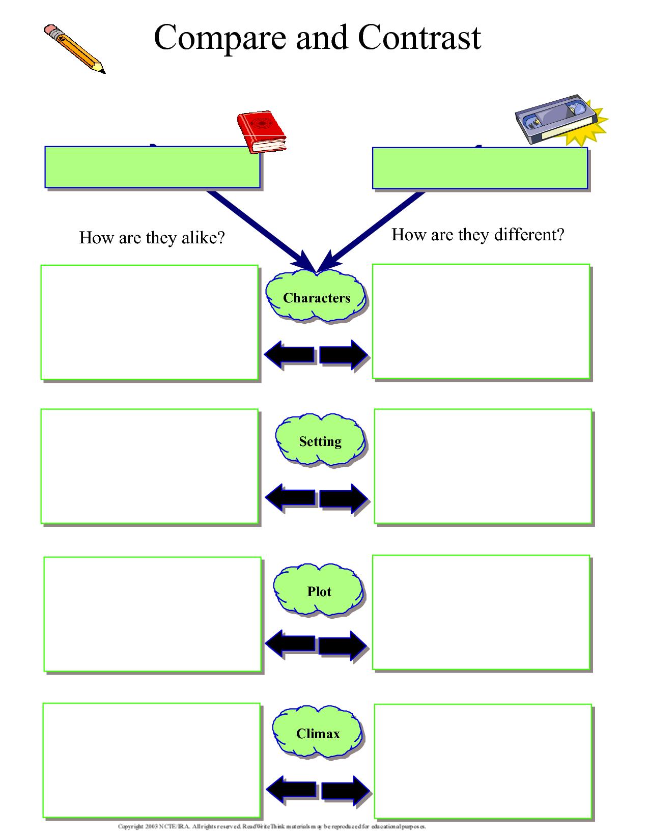 Compare And Contrast Worksheet Kindergarten Worksheets Compare And Contrast Character Trait Worksheets [ 1650 x 1275 Pixel ]