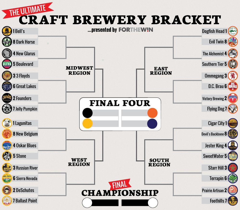 The Ultimate 32 Team Craft Beer Bracket Craft Beer Victory Brewing Beer