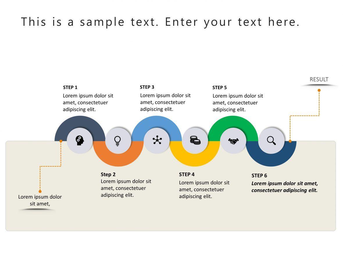 Spiral Customer Journey Powerpoint Customer Journey Mapping Powerpoint Templates Business Powerpoint Presentation