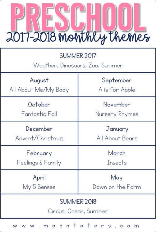 Preschool Curriculum Overview | Pinterest | Preschool curriculum ...