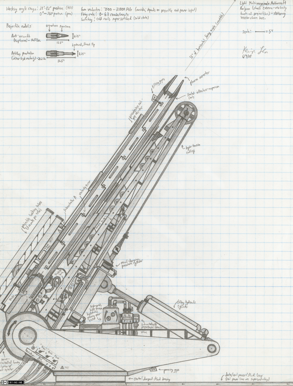 Pin on plan2build Rail Gun Schematic on
