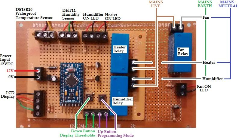 Miraculous Timer Circuit For Incubator Mechanism Electronic Circuit Projects Wiring Digital Resources Funapmognl