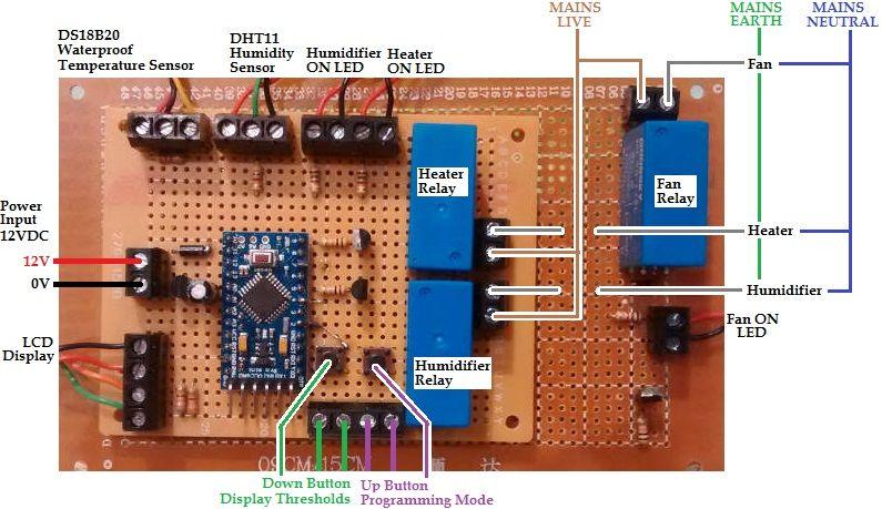 egg incubator with humidity sensor fan heater and humidifier rh pinterest com