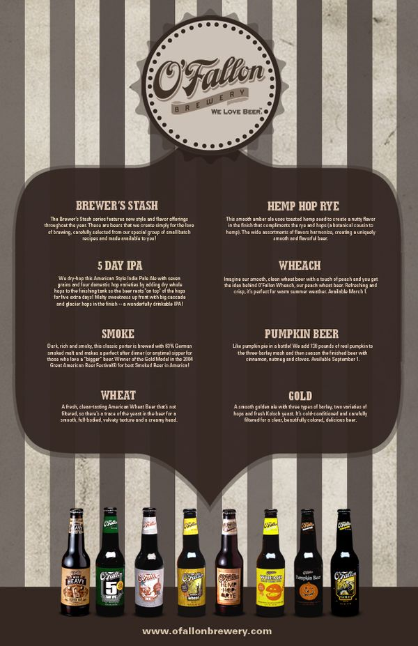 O'Fallon BreweryProduct Poster by Brooke L. Hudson, via ...