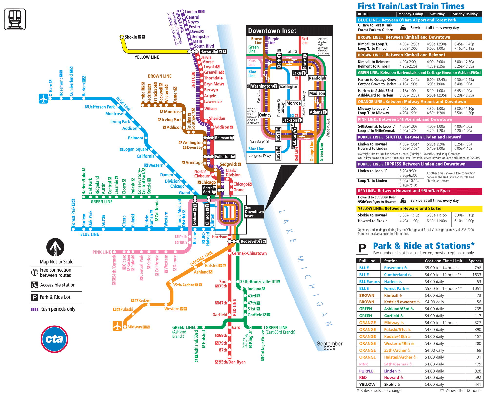 Metro de Chicago Chicago subway infografia infographic maps