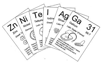 The periodic table of elements card game science 6 chapter 4 atoms the periodic table of elements card game urtaz Images
