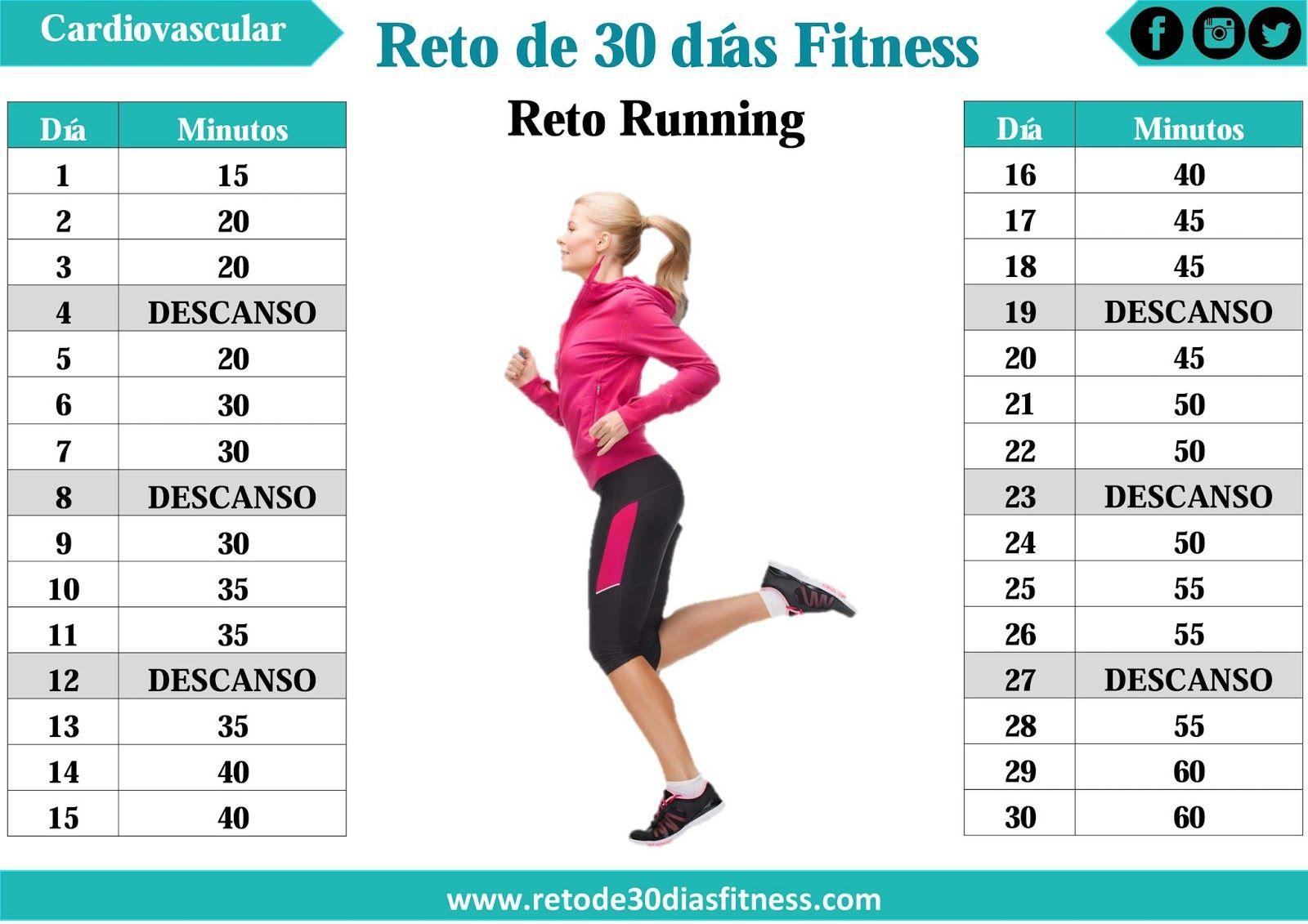 Como bajar de peso rapidamente corriendo la