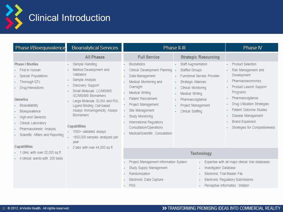 Clinical Development Plan Template Inspirational An