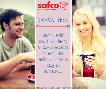 Safco Dental Supply Co. Google+ Dental facts, Dental