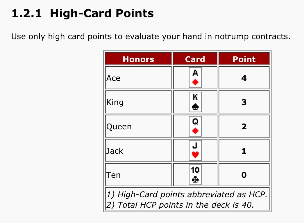 Introduction high card points cards