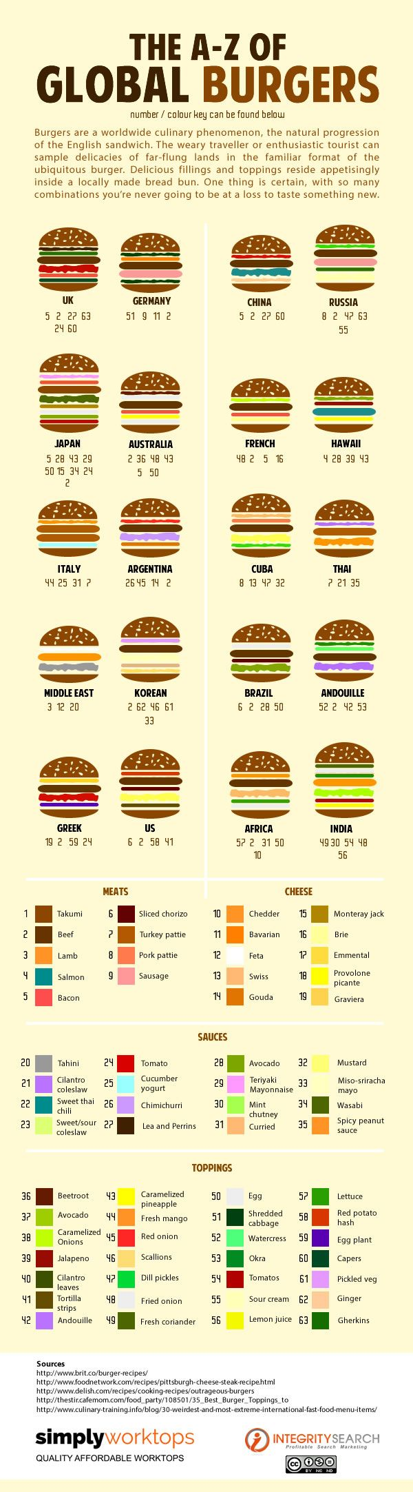 The A-Z Of Global Burgers