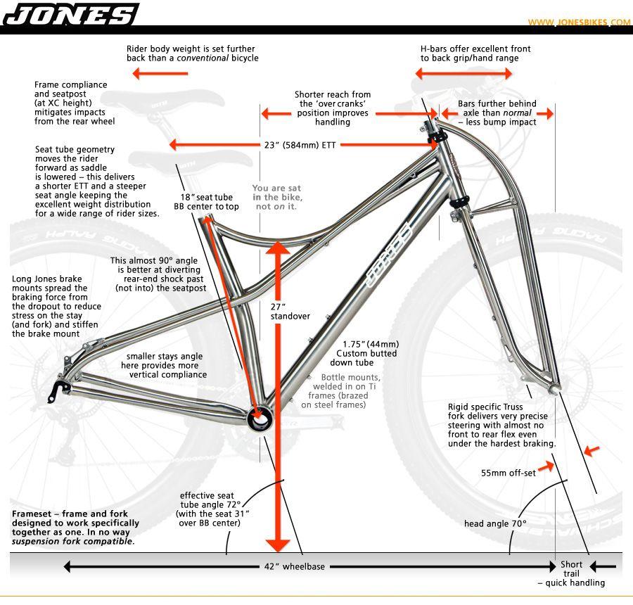 Best Bike Geometry Push Bikes Bicycle Bikepacking