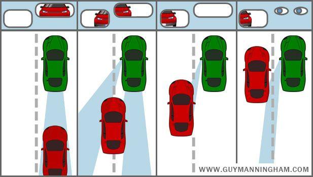 How To Eliminate Blind Spots Cars Organization Life Hacks Hacks
