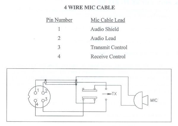 This Resource Lists Various Cb Microphone Wiring Information For Different Brands  Cb Mic Wiring