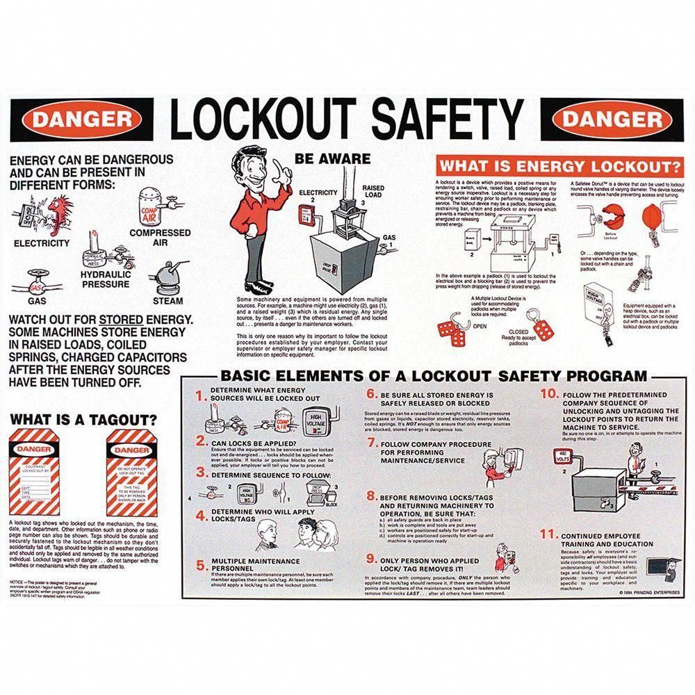 18 in. x 24 in. Laminated Paper Lockout Safety Poster