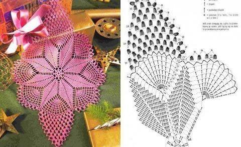 Ovaal Kleedje Kleedjes Haken Pinterest Crochet Doilies