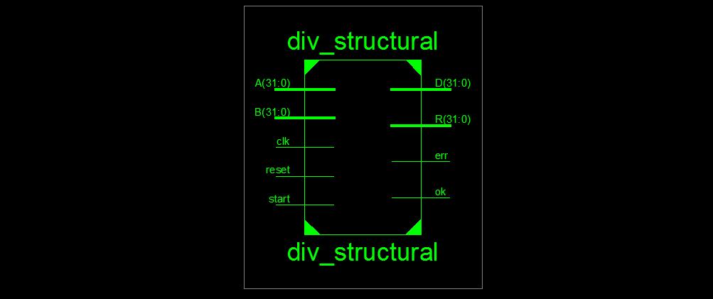 verilog code for unsigned divider   Divider, 32 bit