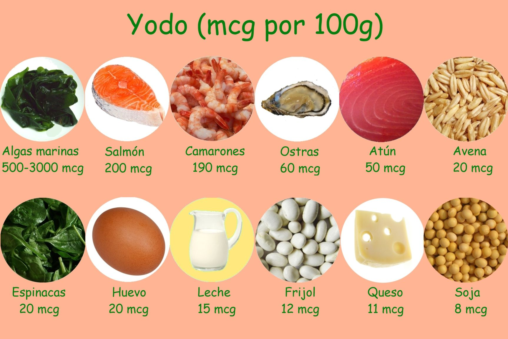 que alimentos no debo consumir con hipotiroidismo