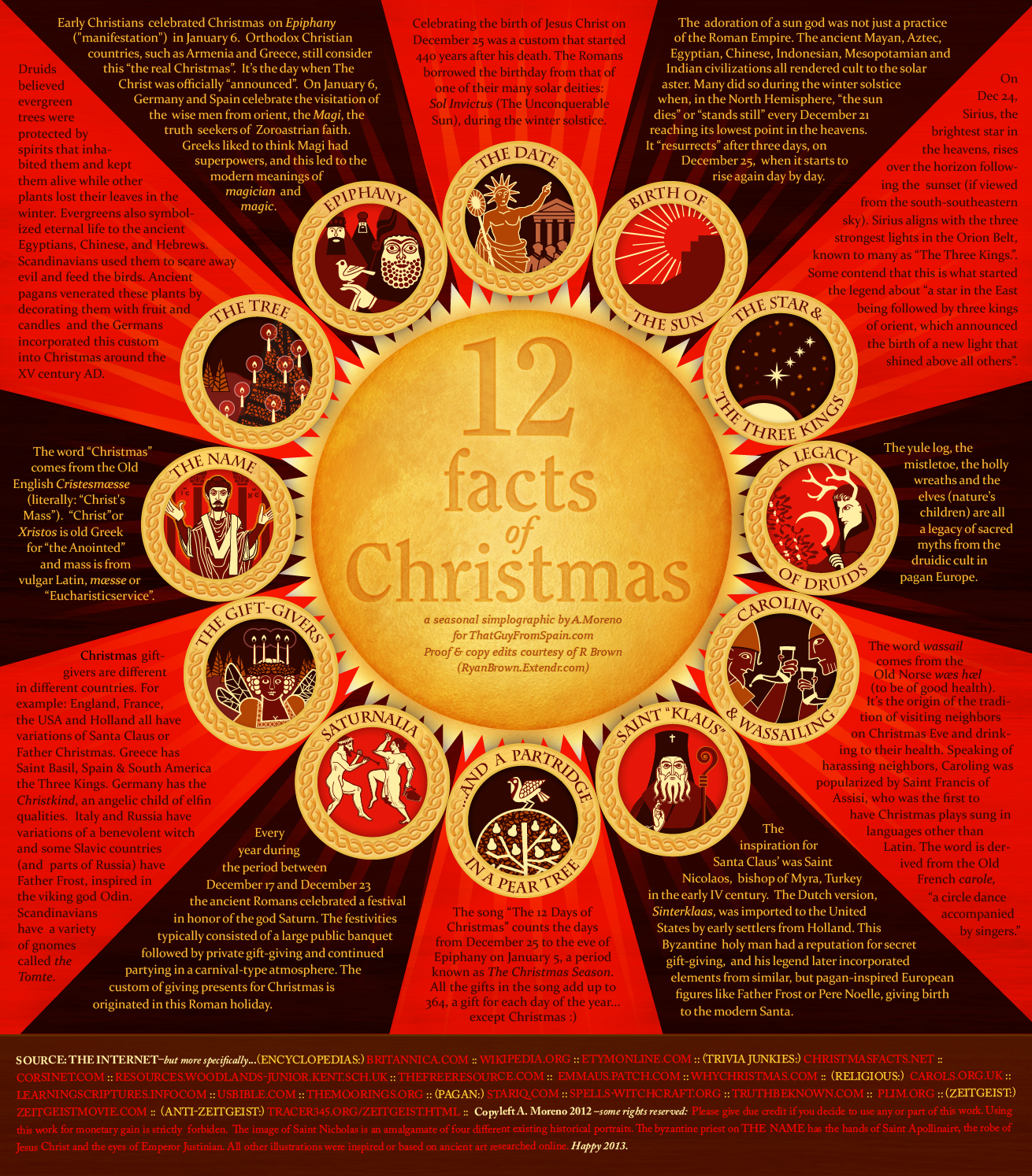 History Of The Christmas Tree Pagan: The 12 Facts Of Christmas! Fun Little Read About The
