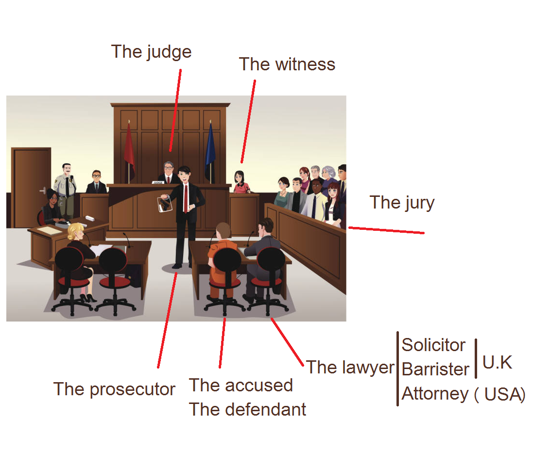People In A Law Court