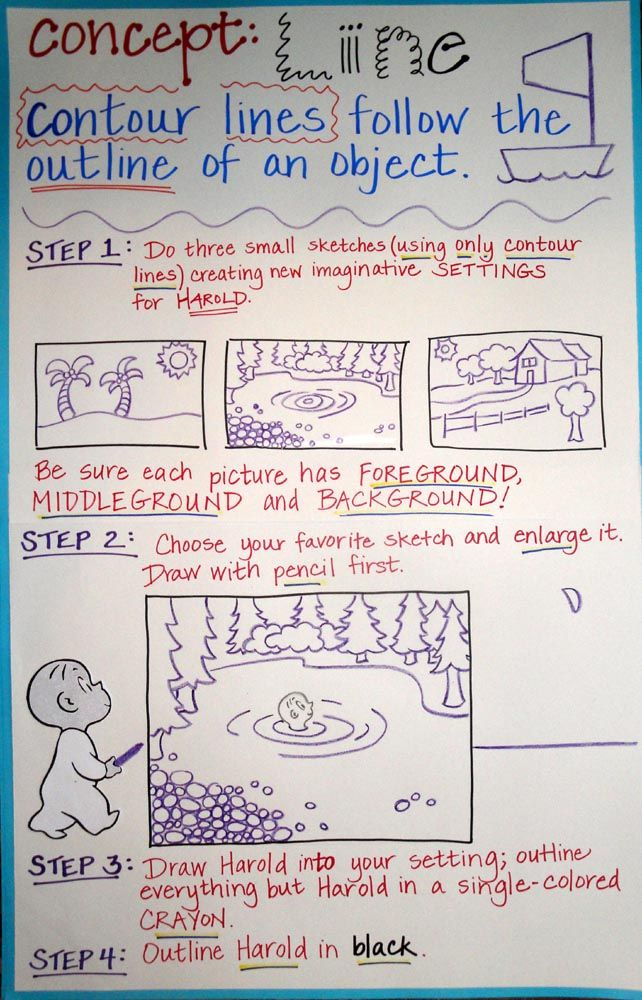 Contour Line Drawing Lesson Elementary : Harold and the purple crayon contour line lines from