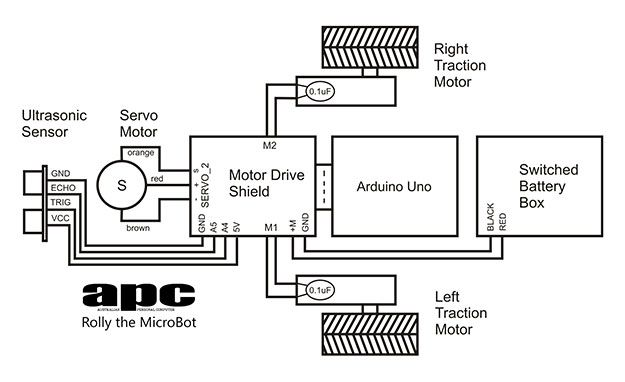 block diagram rc circuit