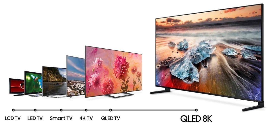 ما الفرق بين انواع الشاشات المختلفة Qled Oled Smart Tv Led Lcd شاشة Lcd اسمها العلمى شاشة العرض البلوري ال Artwork Starry Night Painting