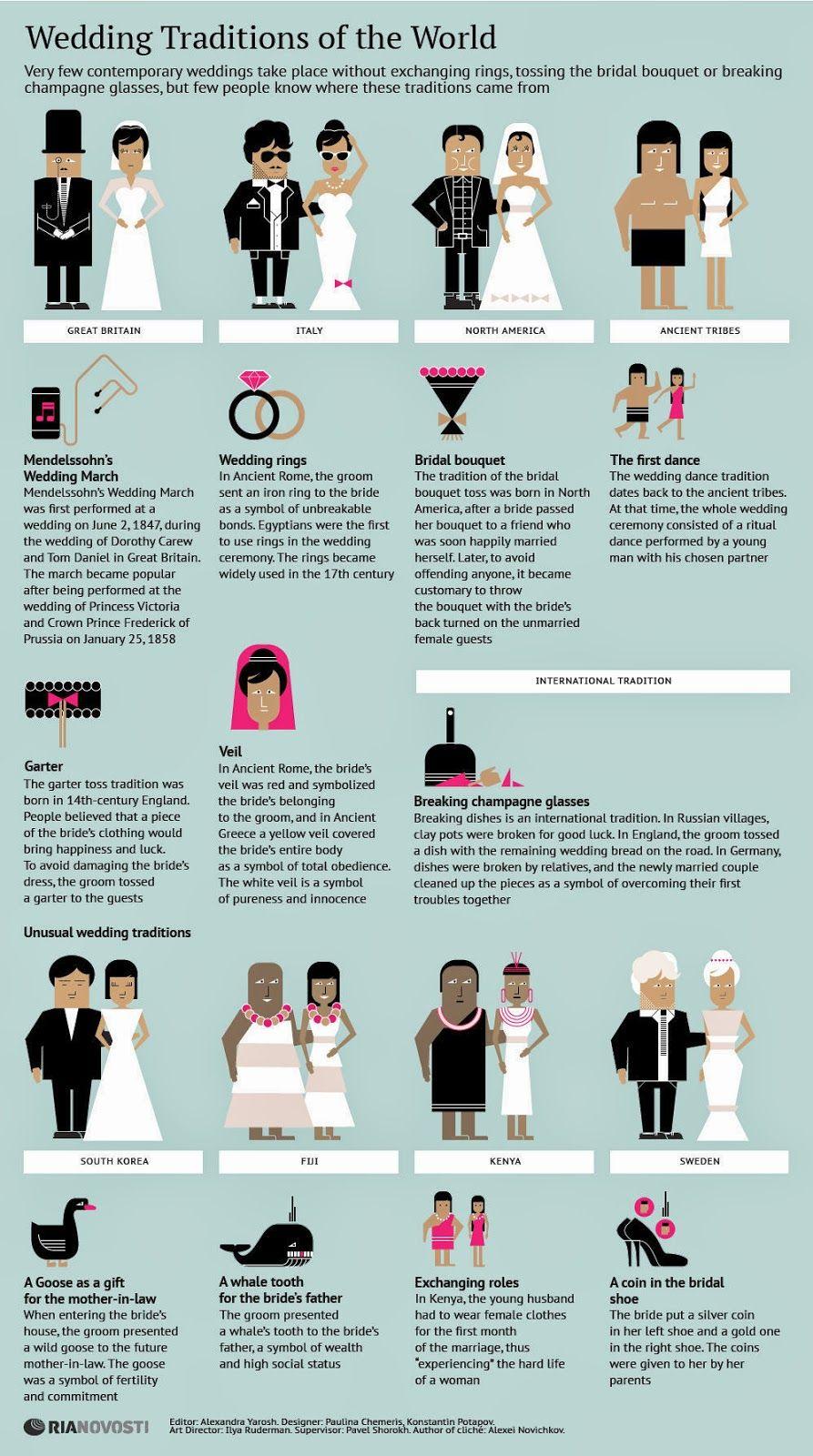 Weddings Around The World Wedding Dresses That Will Amaze You