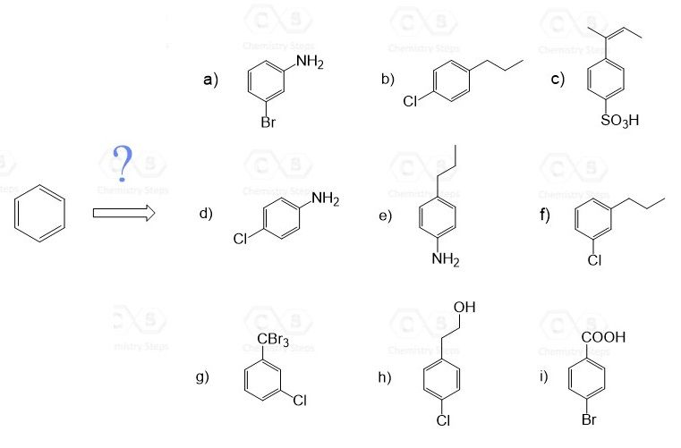 Check Also: Electrophilic Aromatic Substitution – The Mechanism