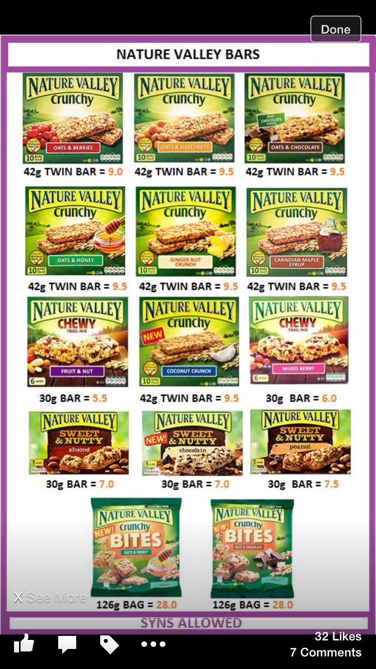 Nature Valley Slimming World Slimming World Treats Slimming World Free Foods