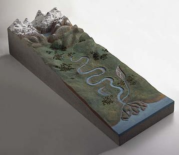 Lesson Idea Geography For Kids Geography Model Make A River
