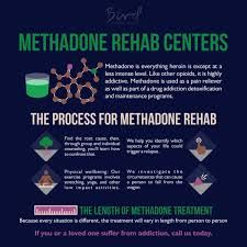 How Long Does Methadone Stay In Your System Tags How Long Does