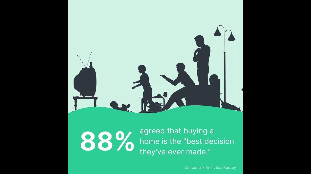 Non Financial Benefits of Homeownership