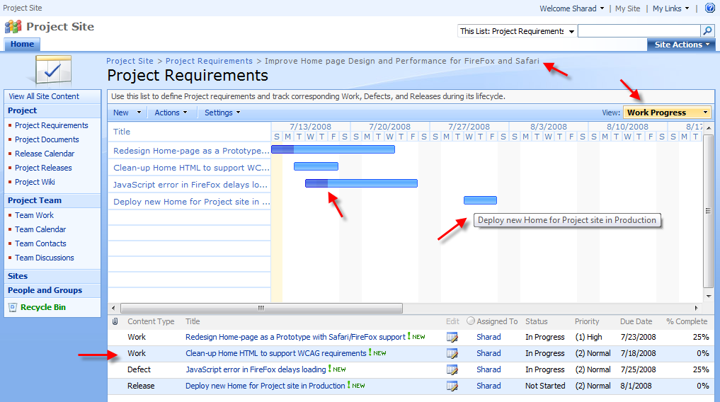 Manage hierarchical data in sharepoint lists building a for Sharepoint project tracking template